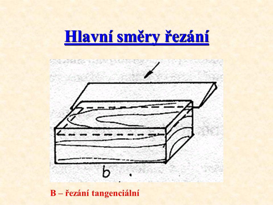 Hlavní směry řezání B – řezání tangenciální