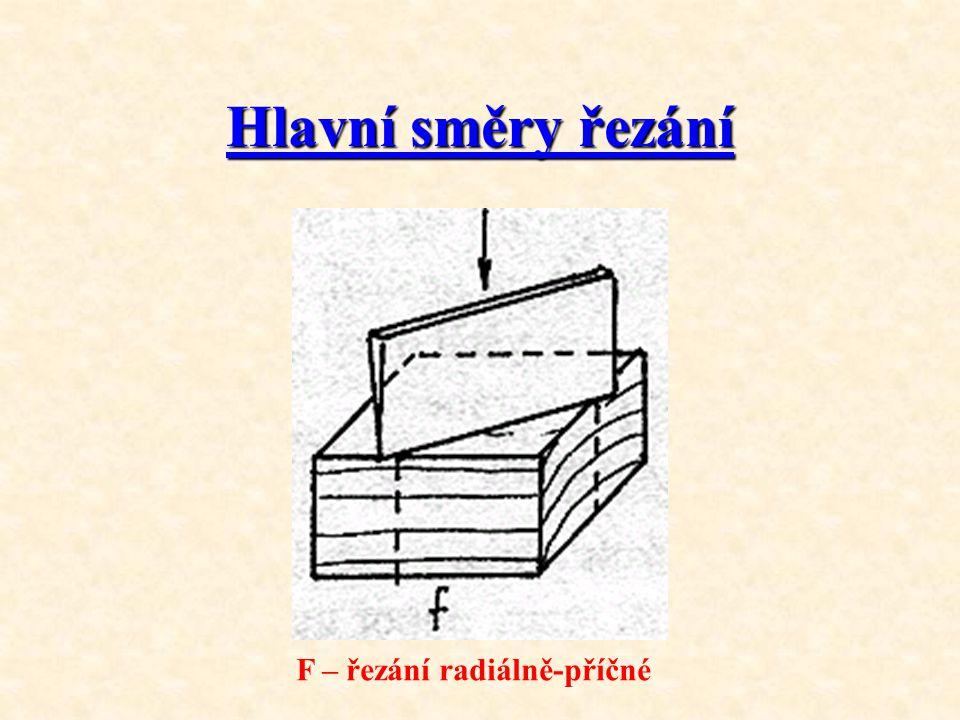 Hlavní směry řezání F – řezání radiálně-příčné