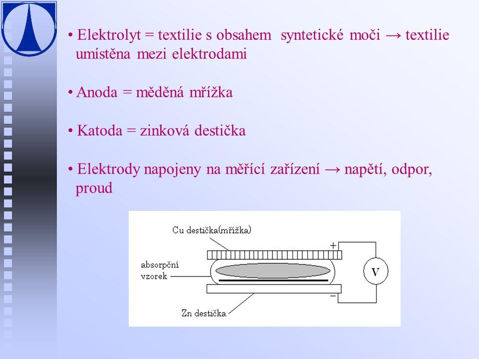 Elektrolyt = textilie s obsahem syntetické moči → textilie