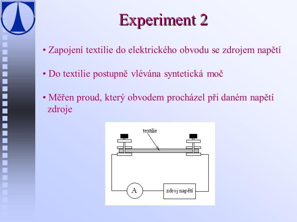 Experiment 2 Zapojení textilie do elektrického obvodu se zdrojem napětí. Do textilie postupně vlévána syntetická moč.
