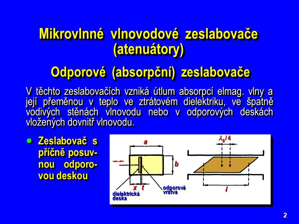 Mikrovlnné vlnovodové zeslabovače (atenuátory)