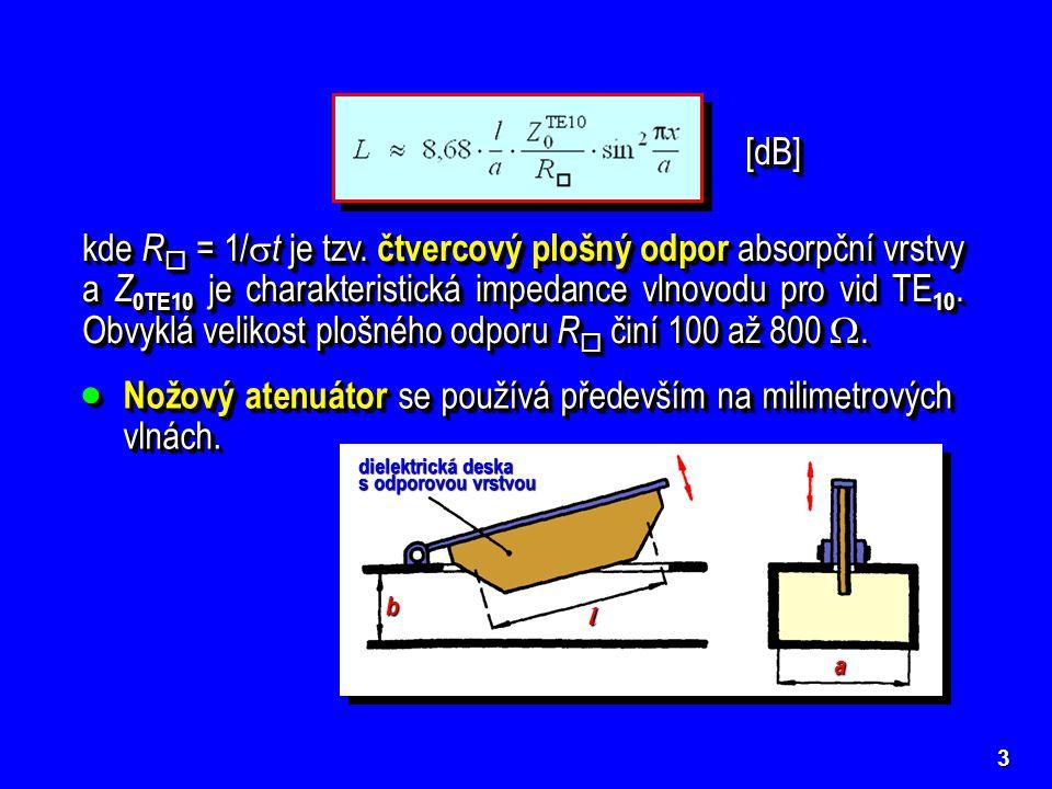 Nožový atenuátor se používá především na milimetrových vlnách.