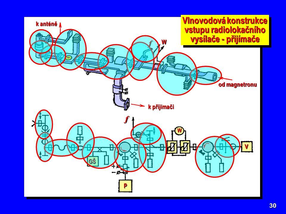Vlnovodová konstrukce vstupu radiolokačního vysílače - přijímače