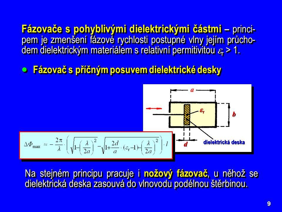 Fázovače s pohyblivými dielektrickými částmi – princi-pem je zmenšení fázové rychlosti postupné vlny jejím průcho-dem dielektrickým materiálem s relativní permitivitou r > 1.