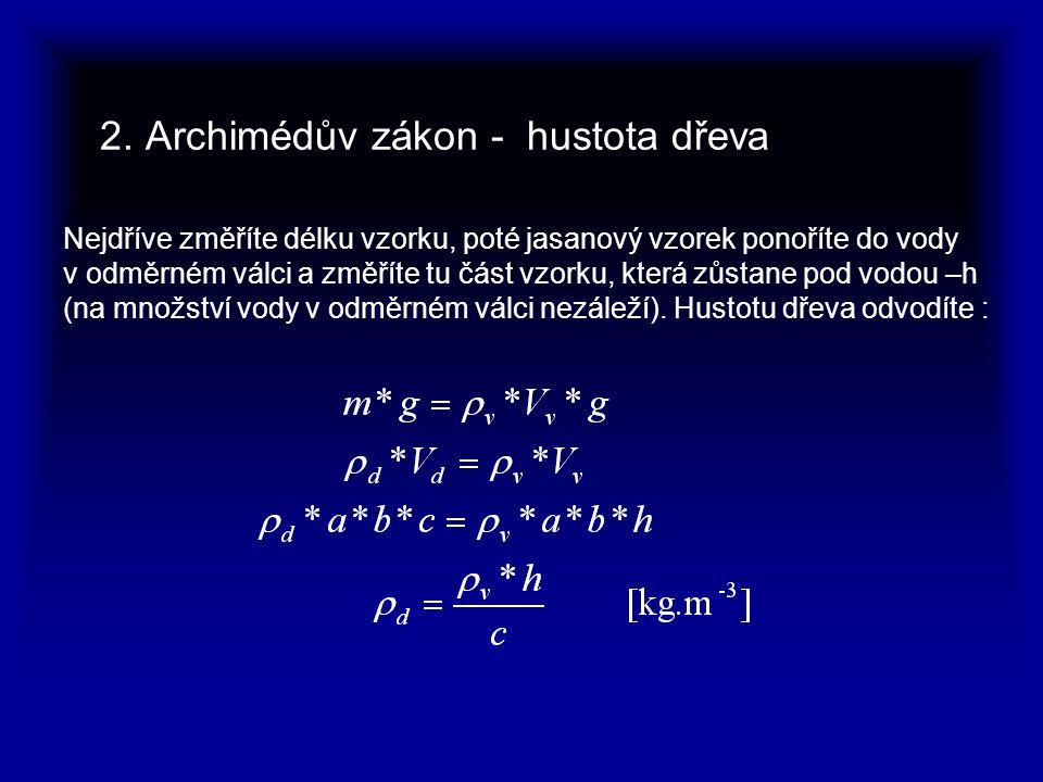 2. Archimédův zákon - hustota dřeva