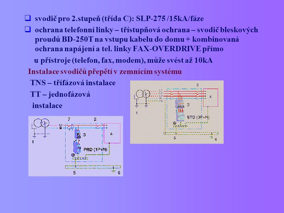 svodič pro 2.stupeň (třída C): SLP-275 /15kA/fáze