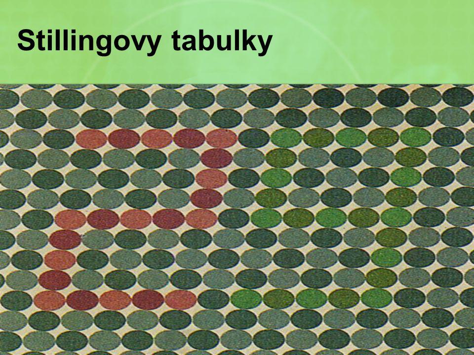 Stillingovy tabulky