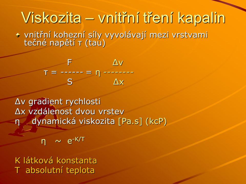 Viskozita – vnitřní tření kapalin