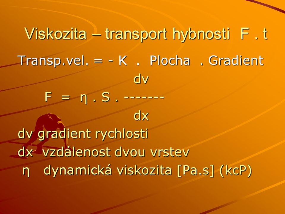 Viskozita – transport hybnosti F . t