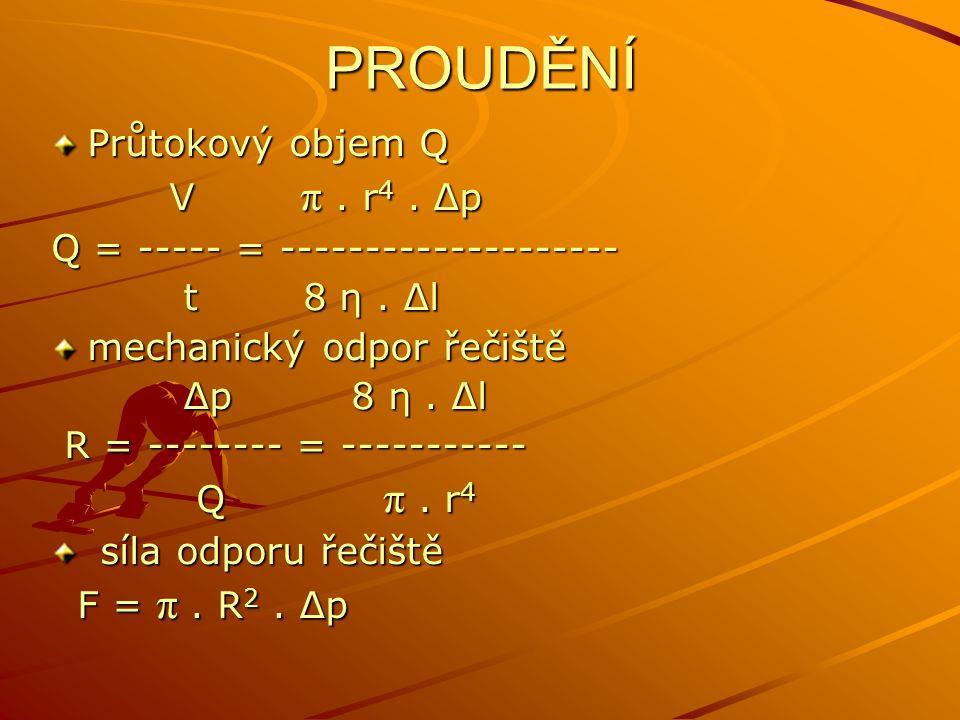 PROUDĚNÍ Průtokový objem Q V π . r4 . Δp