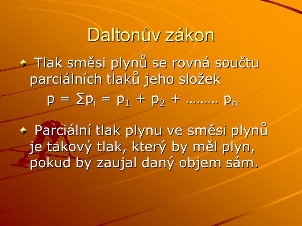 Daltonův zákon Tlak směsi plynů se rovná součtu parciálních tlaků jeho složek. p = ∑pi = p1 + p2 + ……… pn.