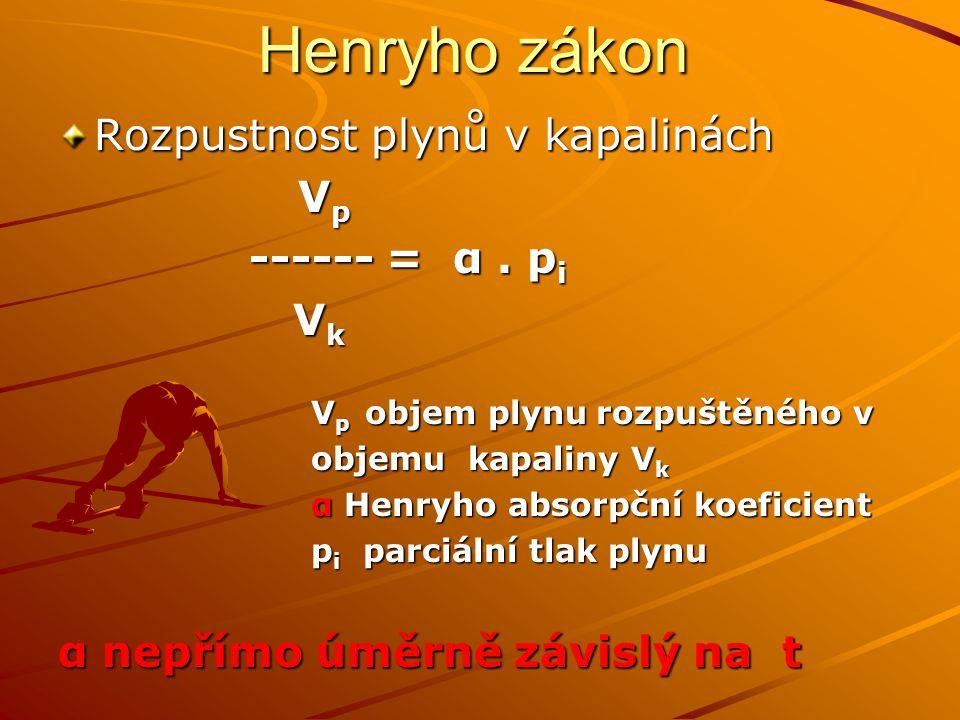 Henryho zákon Rozpustnost plynů v kapalinách Vp ------ = α . pi Vk