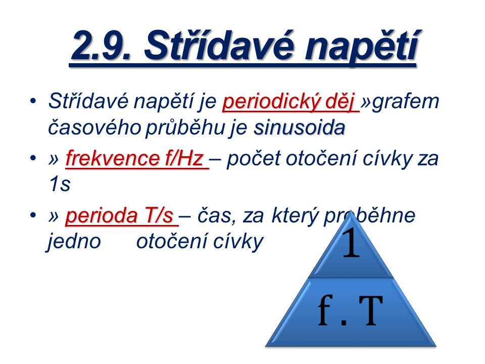 2.9. Střídavé napětí Střídavé napětí je periodický děj »grafem časového průběhu je sinusoida. » frekvence f/Hz – počet otočení cívky za 1s.
