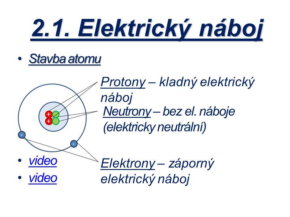 2.1. Elektrický náboj Stavba atomu Protony – kladný elektrický náboj