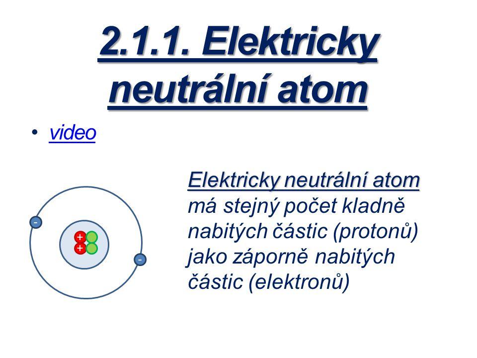 2.1.1. Elektricky neutrální atom