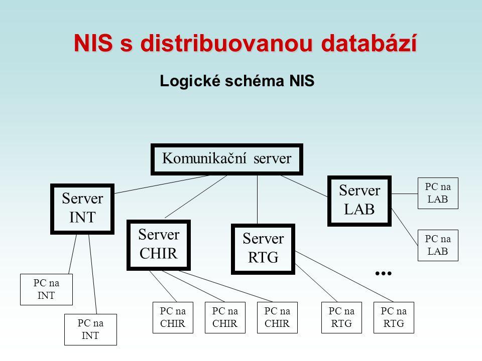 NIS s distribuovanou databází