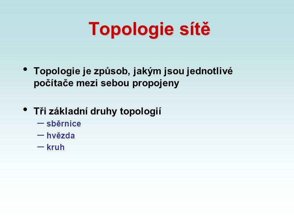 Topologie sítě Topologie je způsob, jakým jsou jednotlivé počítače mezi sebou propojeny. Tři základní druhy topologií.