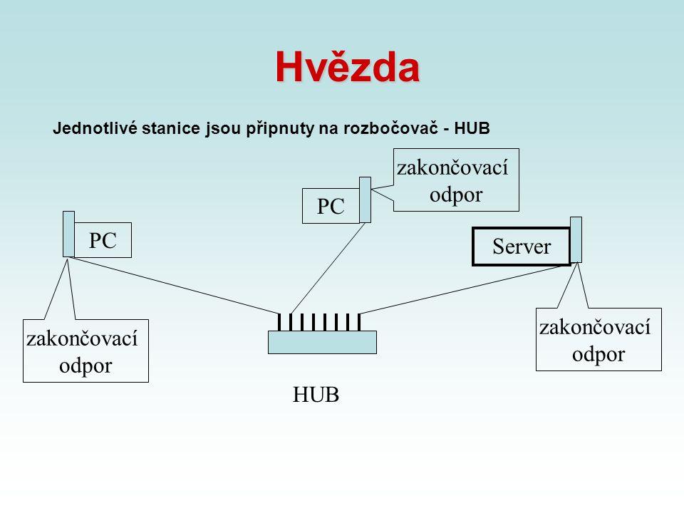 Hvězda zakončovací odpor PC PC Server zakončovací zakončovací odpor