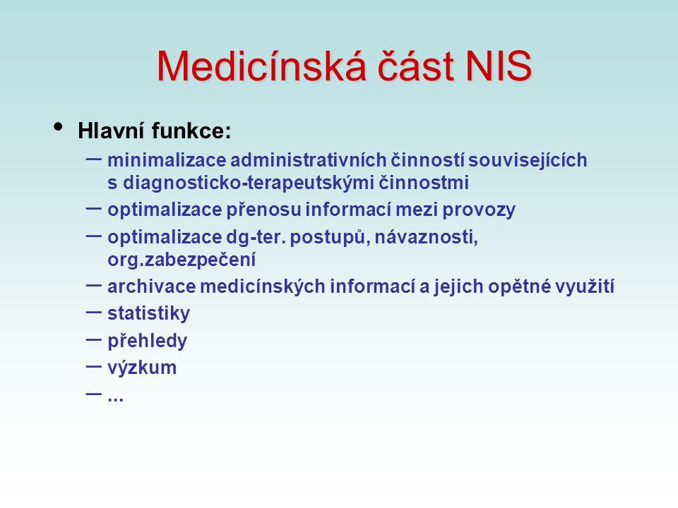 Medicínská část NIS Hlavní funkce: