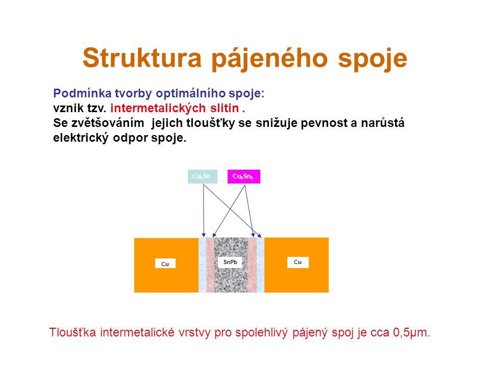 Struktura pájeného spoje