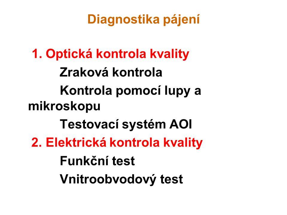 Diagnostika pájení 1. Optická kontrola kvality. Zraková kontrola. Kontrola pomocí lupy a mikroskopu.