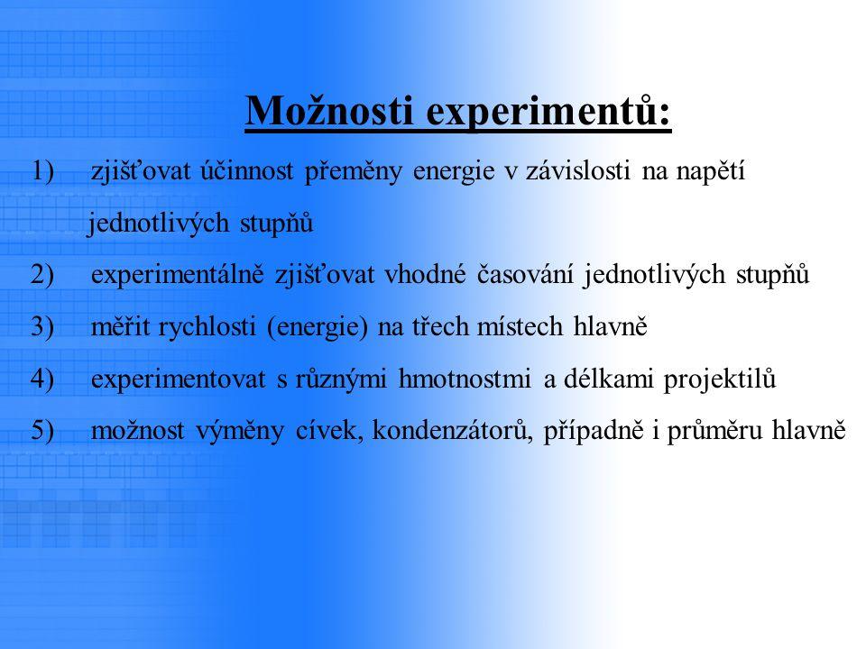 Možnosti experimentů: