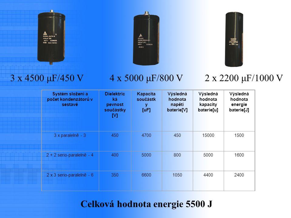 Celková hodnota energie 5500 J