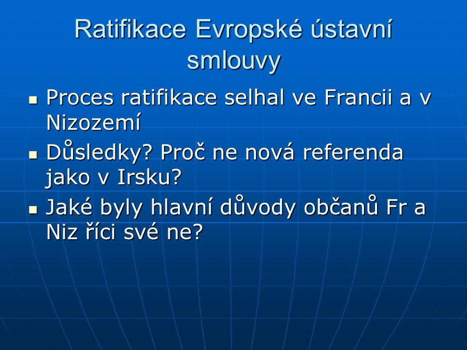 Ratifikace Evropské ústavní smlouvy