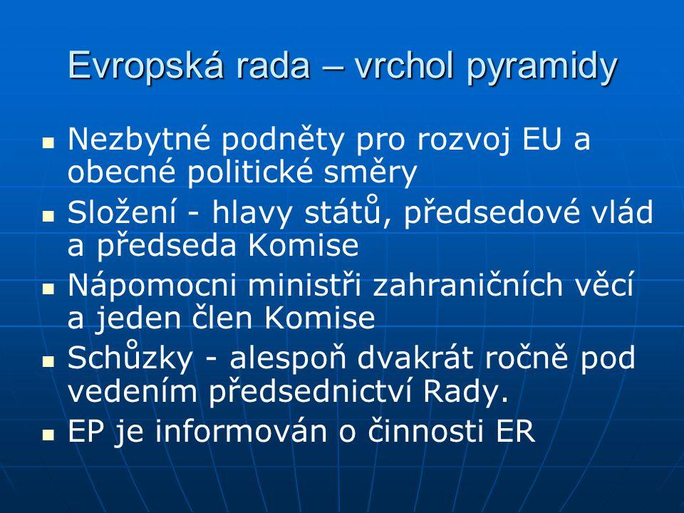 Evropská rada – vrchol pyramidy