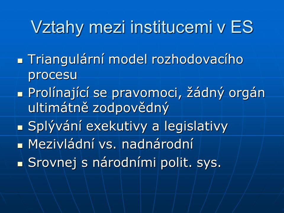 Vztahy mezi institucemi v ES