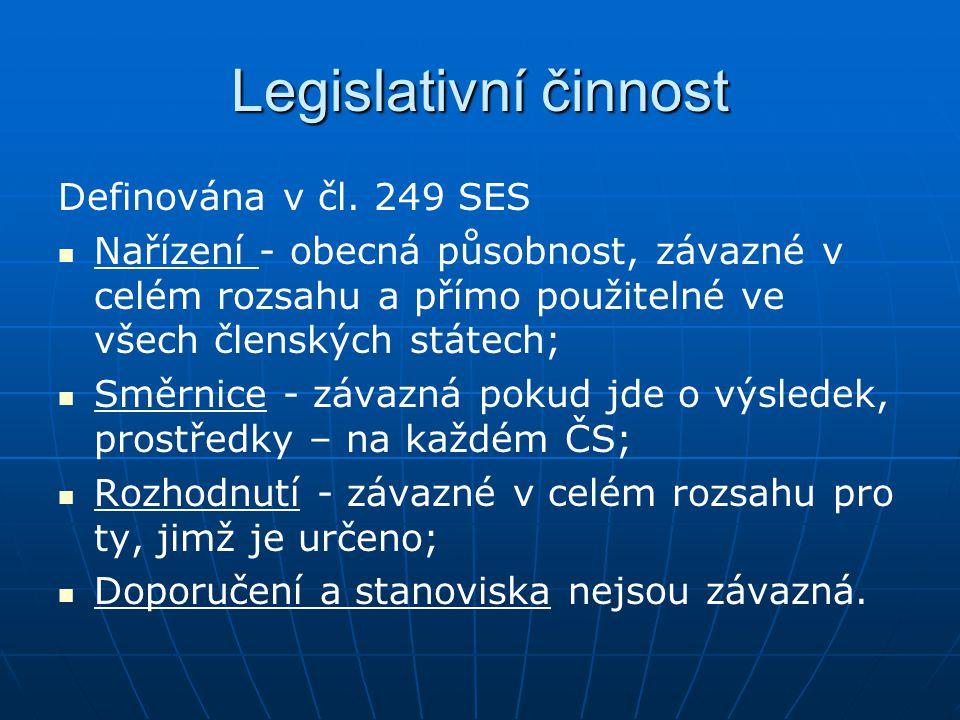 Legislativní činnost Definována v čl. 249 SES