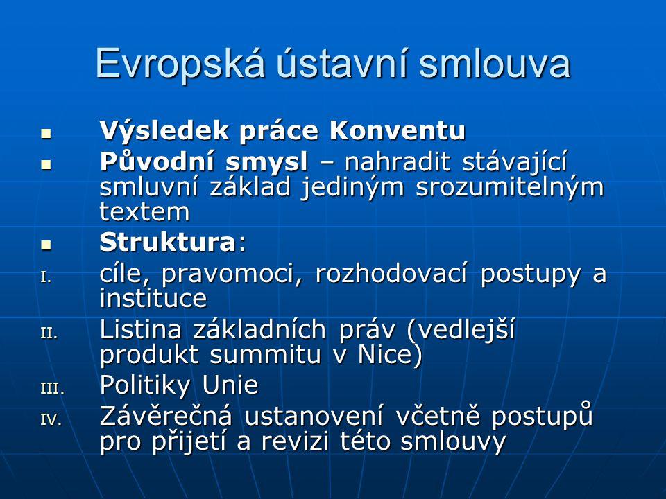Evropská ústavní smlouva