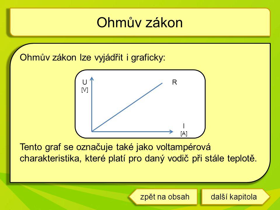 Ohmův zákon Ohmův zákon lze vyjádřit i graficky: