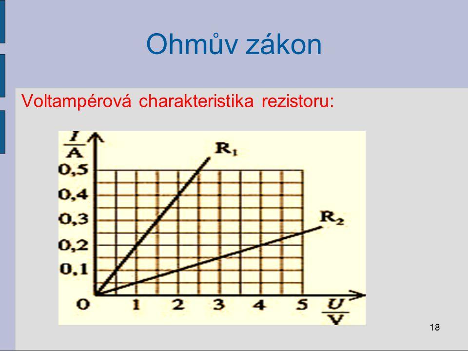 Ohmův zákon Voltampérová charakteristika rezistoru: