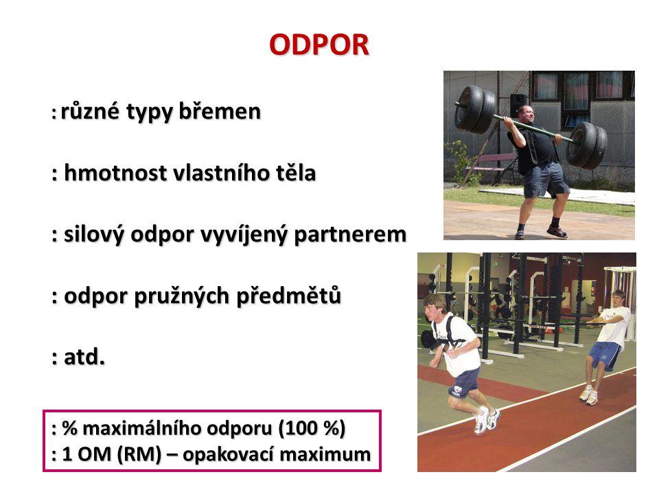ODPOR : hmotnost vlastního těla : silový odpor vyvíjený partnerem