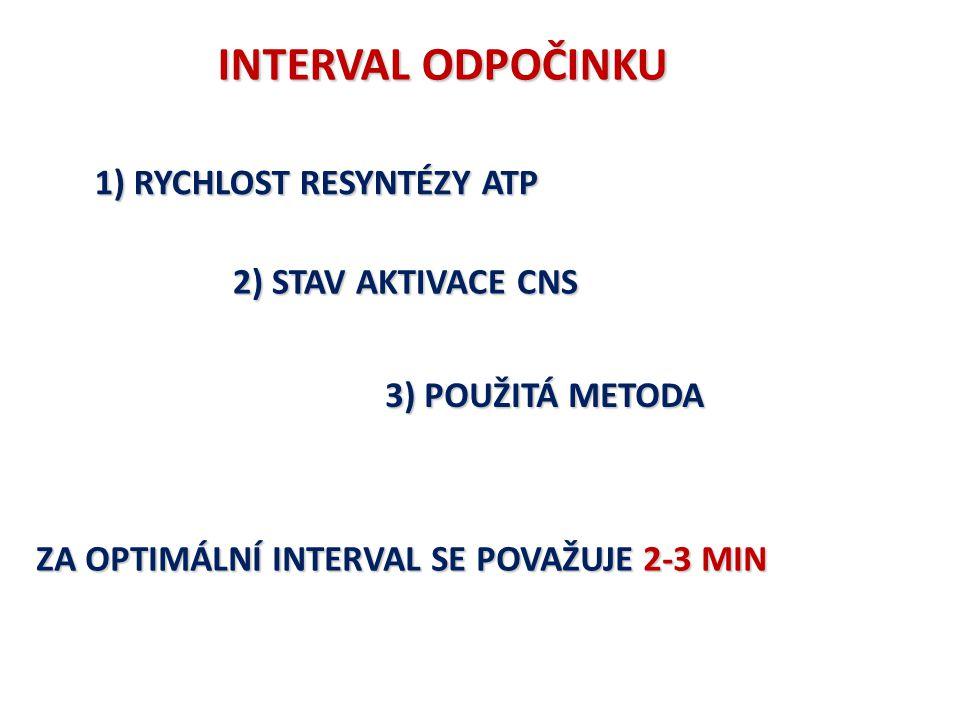 INTERVAL ODPOČINKU 1) RYCHLOST RESYNTÉZY ATP 2) STAV AKTIVACE CNS