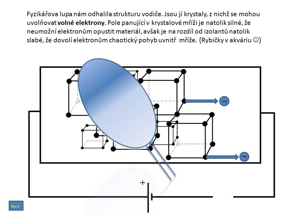 Fyzikářova lupa nám odhalila strukturu vodiče