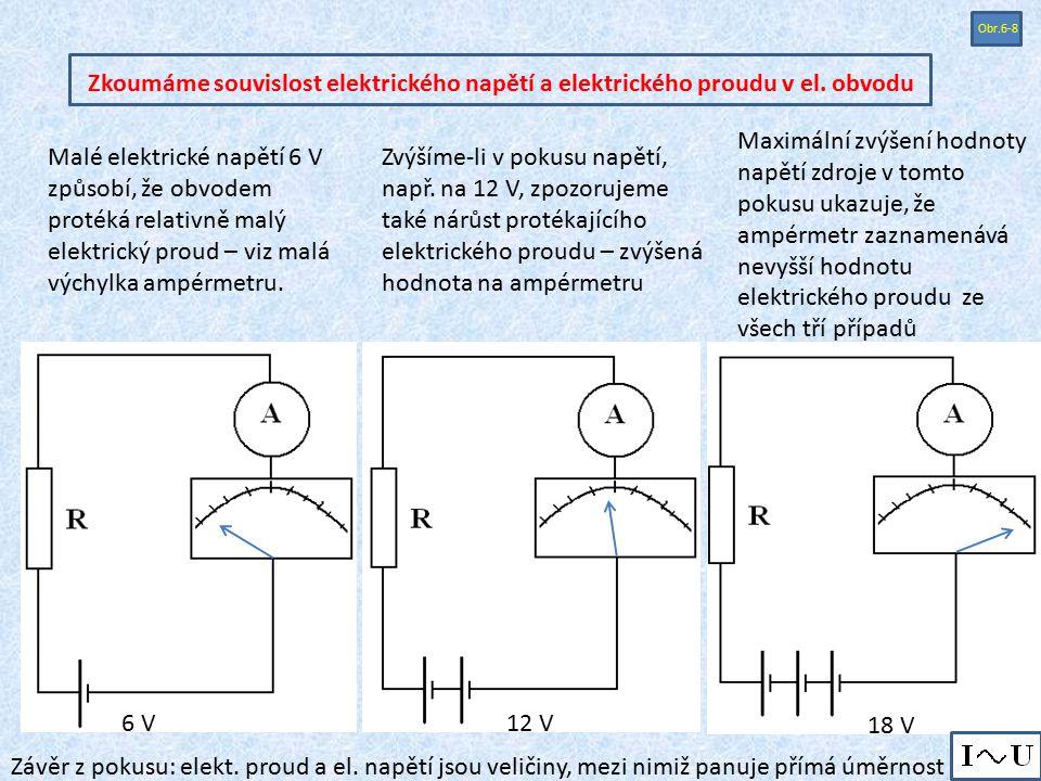 Obr.6-8 Zkoumáme souvislost elektrického napětí a elektrického proudu v el. obvodu.