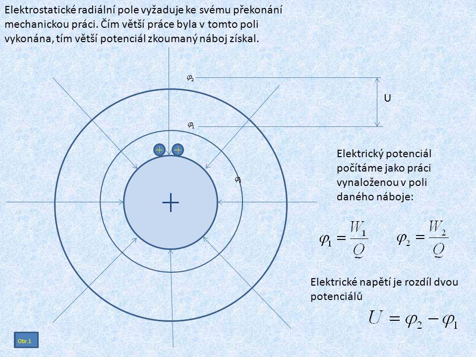 Elektrostatické radiální pole vyžaduje ke svému překonání