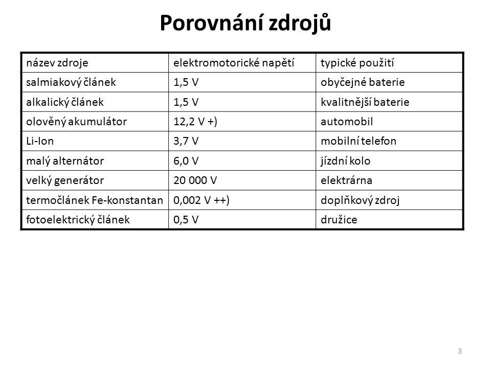 Porovnání zdrojů název zdroje elektromotorické napětí typické použití