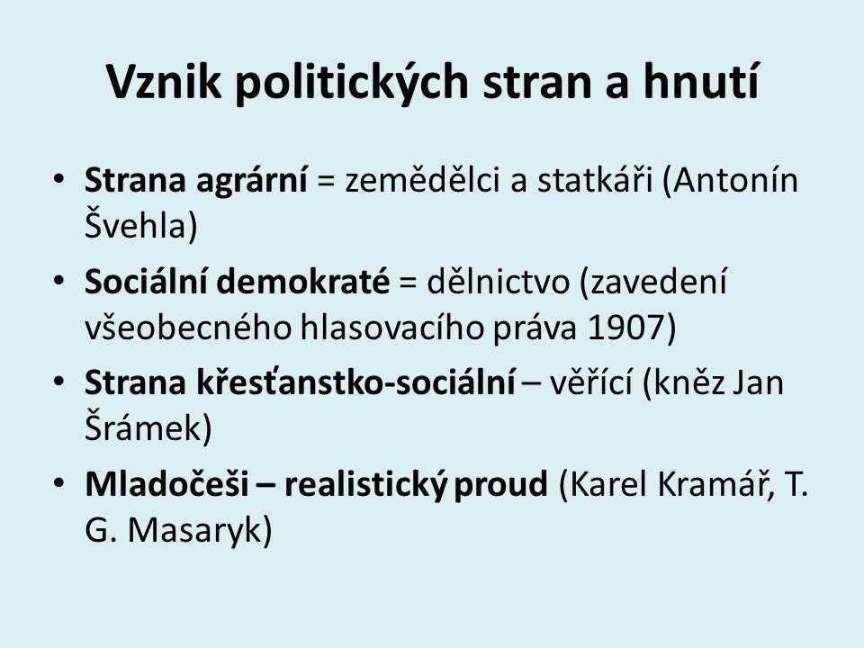 Vznik politických stran a hnutí