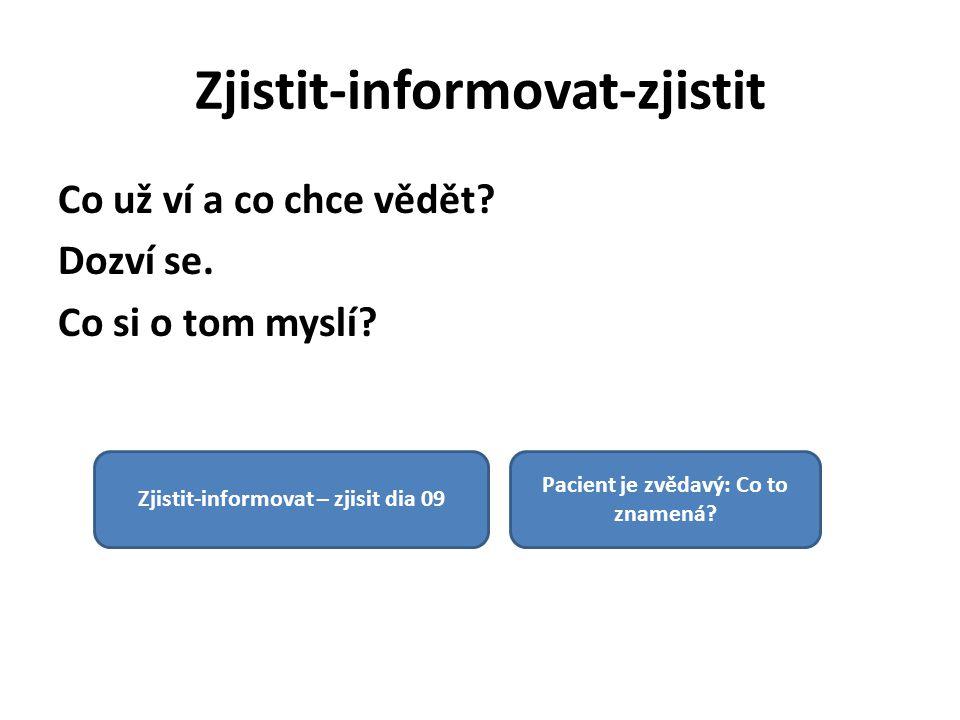 Zjistit-informovat-zjistit
