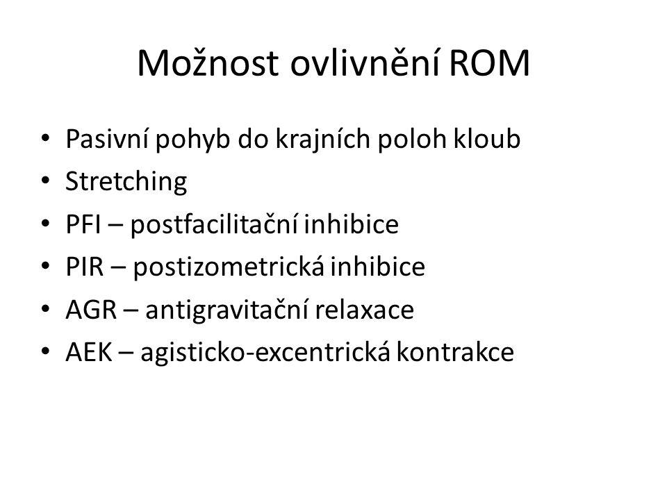 Možnost ovlivnění ROM Pasivní pohyb do krajních poloh kloub Stretching