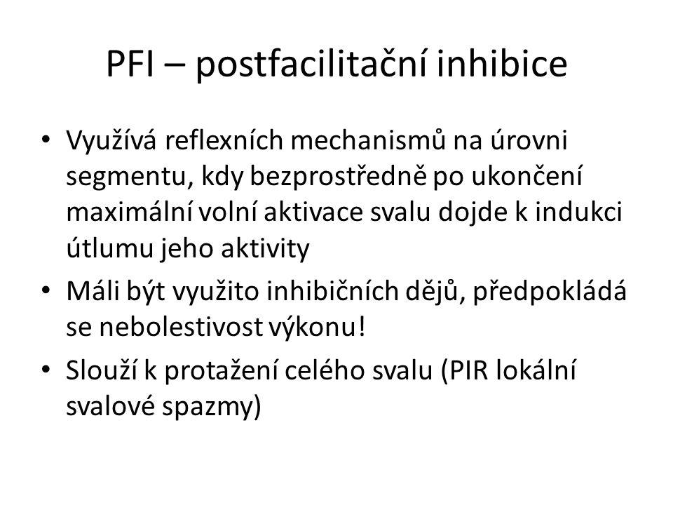 PFI – postfacilitační inhibice
