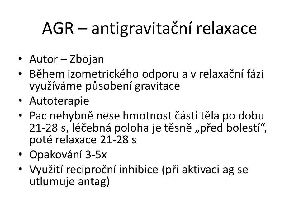 AGR – antigravitační relaxace