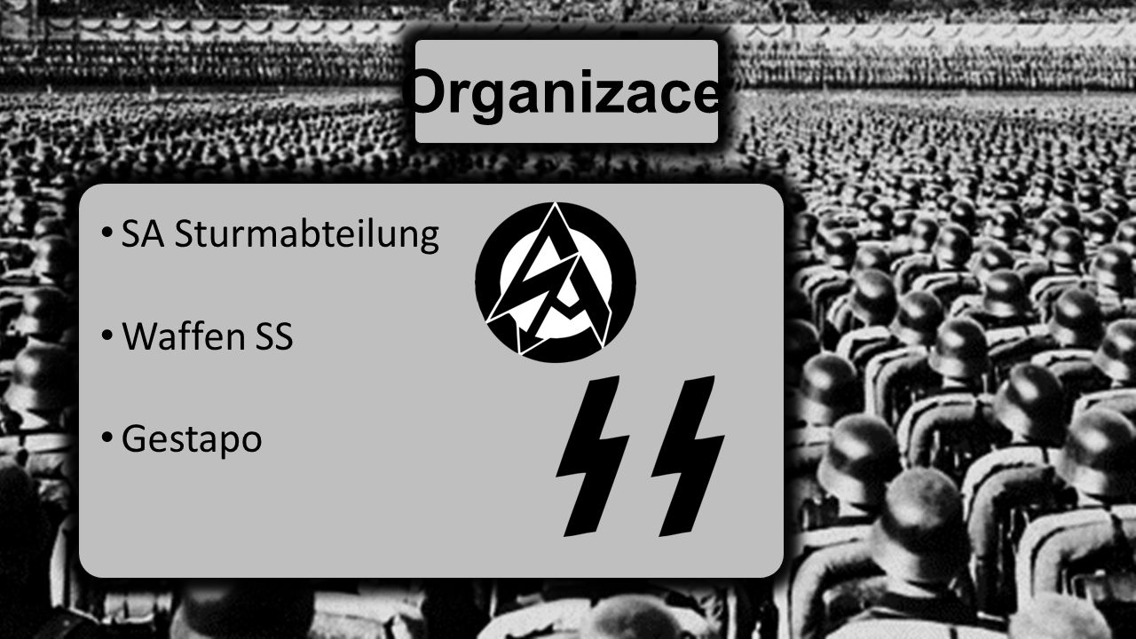 Organizace SA Sturmabteilung Waffen SS Gestapo