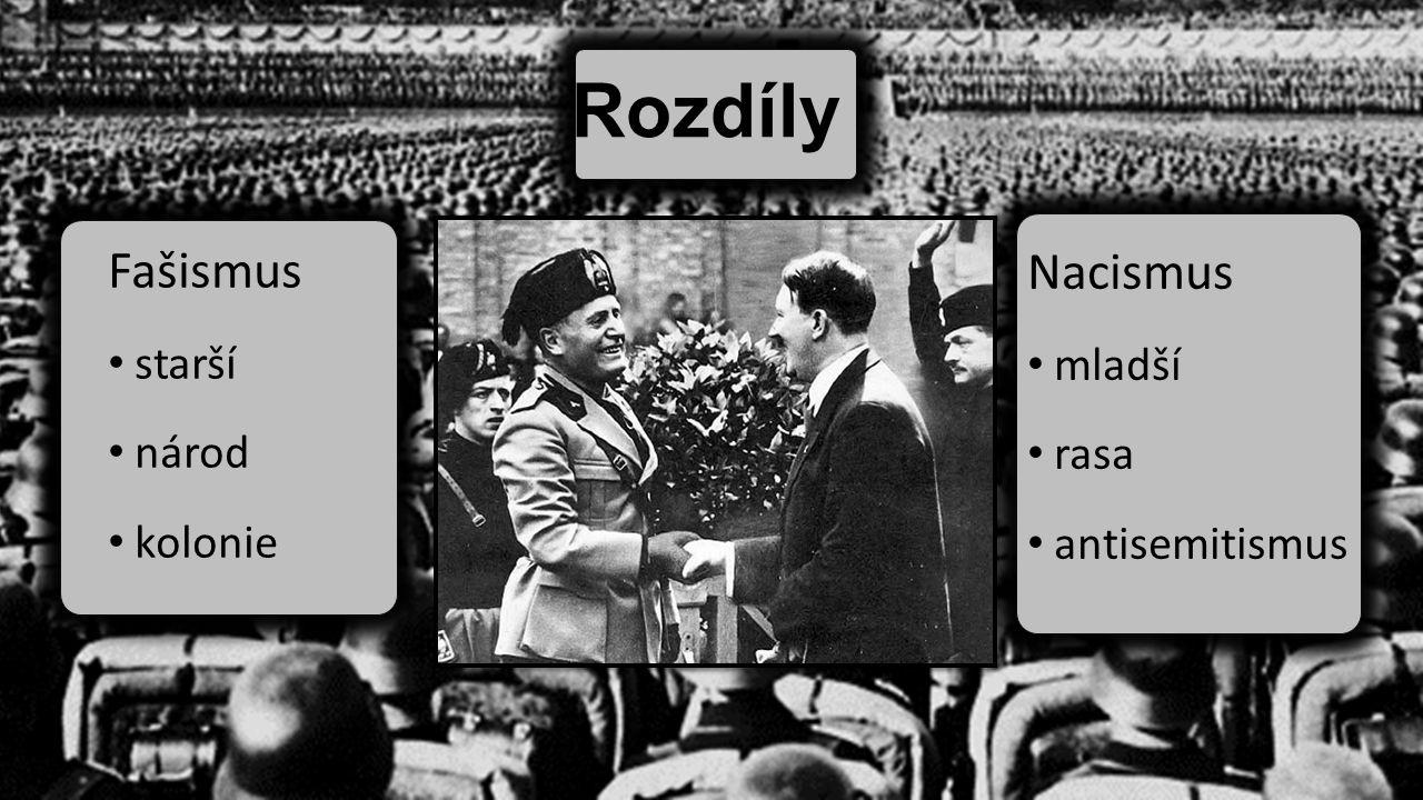 Rozdíly Fašismus Nacismus starší mladší národ rasa kolonie