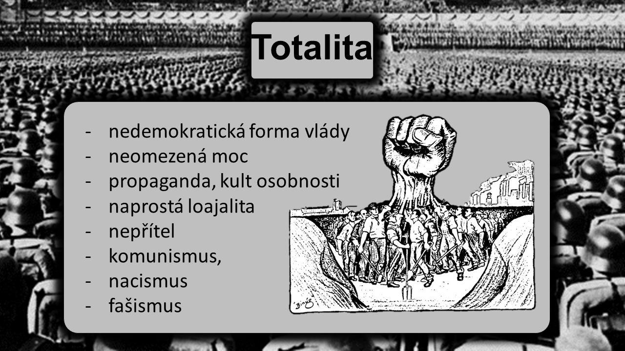 Totalita nedemokratická forma vlády neomezená moc