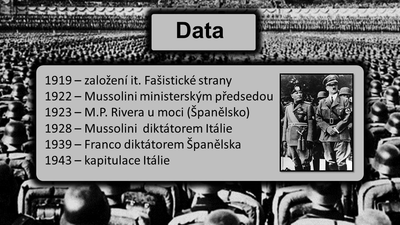 Data 1919 – založení it. Fašistické strany