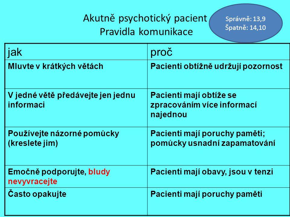 Akutně psychotický pacient Pravidla komunikace